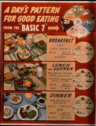 Usda food pyramid history in 1956 because of the confusion the multiple food group recommendations were revised to the basic four recommendation serving size recommendations forumfinder Images