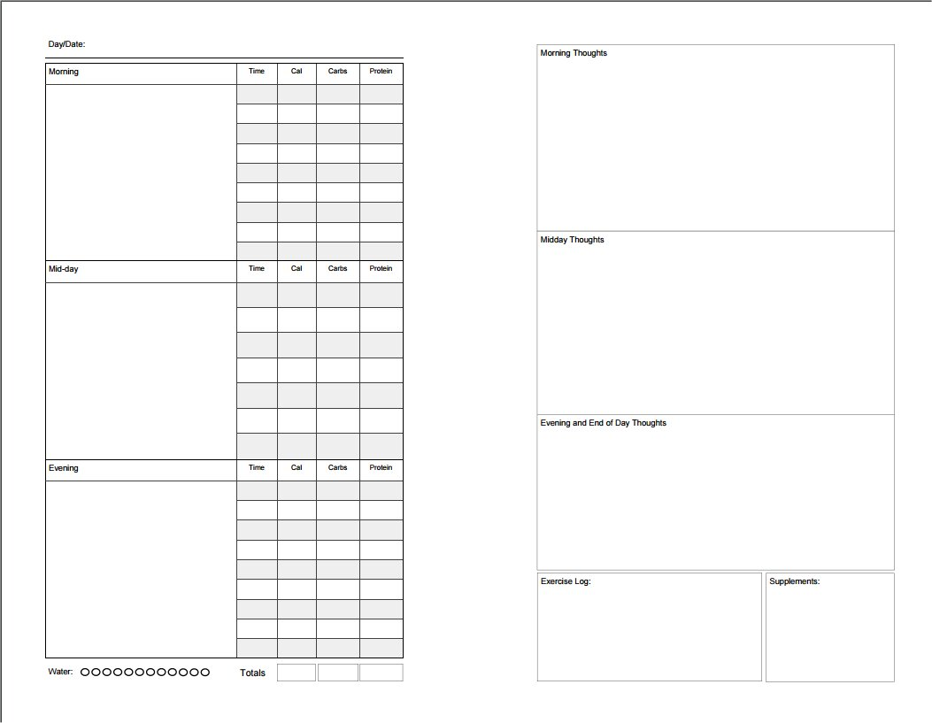 Done with Printable Food Diary, back to Ketogenic Diet Plan